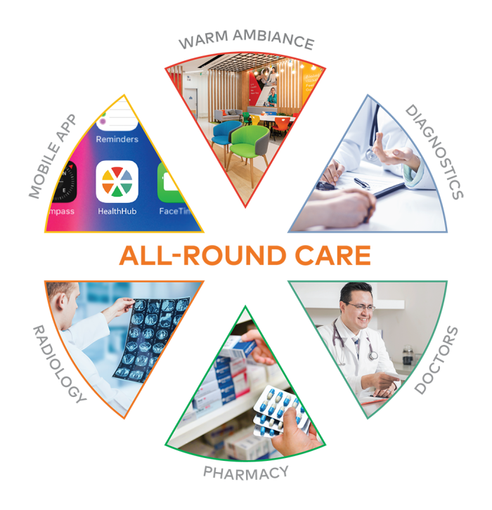 round-care.png